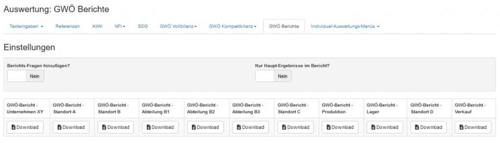 ESG-Cockpit automatisch erstellte gwö-bilanz unternehmensorganigramm